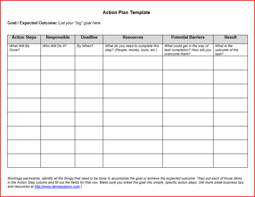 Heres Your Action Plan Template Small Business Expert Denise O – Action Plans Template